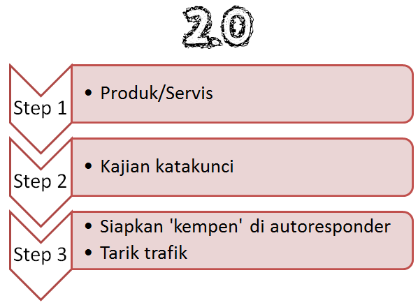 buatduitonline22